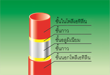 PAP pipe structure